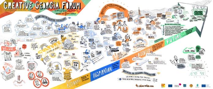 creative-georgia-forum-final-picture